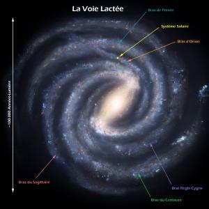 Voie-Lactée-localisation