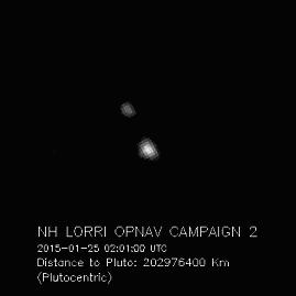 2015 02 07 - Pluton et Charon par NH