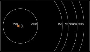 2015 10 09 Pluton et ses lunes