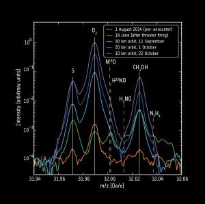 2015 10 28 ESA_Rosetta_Rosina_20151028_Fig01