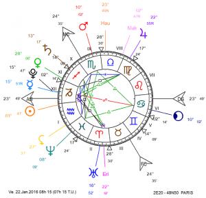 2016 01 21 Carte du ciel astrologique