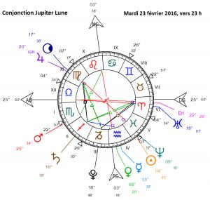 2016 02 23 Conjonction Lune Jupiter astrologie