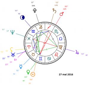 2016 05 27 Saturne-Mars opposés Soleil