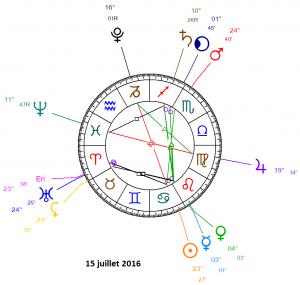 2016 07 01 Ciel astrologique du 15 juillet 2016