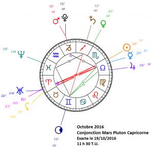 2016-10-conjonction-mars-pluton-capricorne