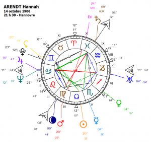 arendt-hannah-14-10-1906-04-12-1975