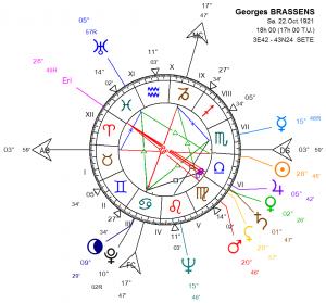 brassens-georges-22-10-1921-29-10-1981