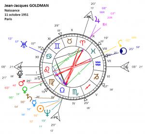 goldman-jean-jacques-11-10-1951