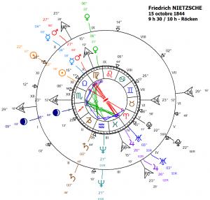 nietzsche-friedrich-15-10-1844-25-aout-1900