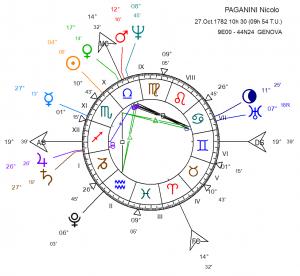paganini-nicolo-27-10-1782