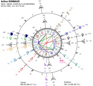 rimbaud-arthur-20-10-1854-6h-6h15