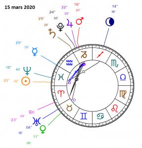 eris-2020-03-15