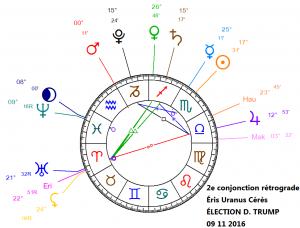 2016-11-09-2eme-conjonction-r-eris-uranus-ceres-election-d-trump