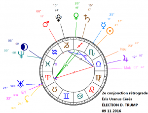 2016-11-09-2eme-conjonction-r-eris-uranus-ceres-election-d-trump