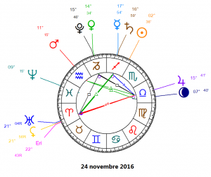 2016-11-24-carte-astrologique