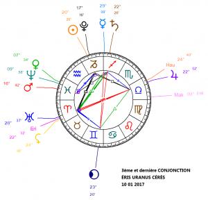 2017-01-10-3eme-et-derniere-conjonction-eris-uranus-ceres