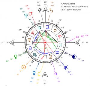 camus-albert-07-11-1913