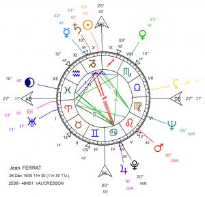 ferrat-jean-1930-12-26