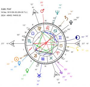 piaf-edith-1915-12-19