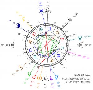 sibelius-jean-1865-12-08